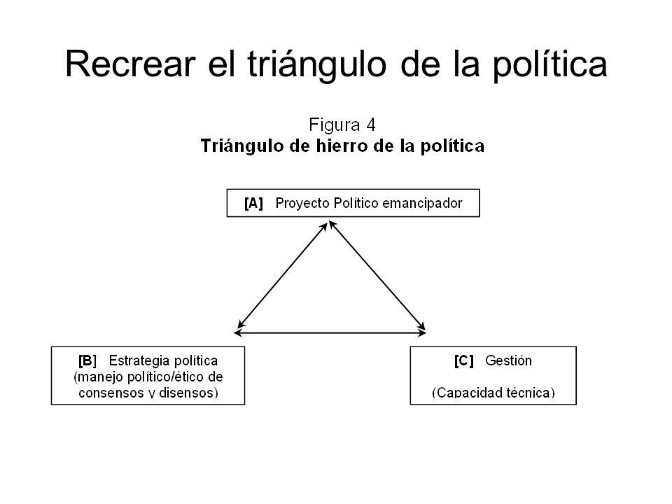 Recrear el triángulo de la política