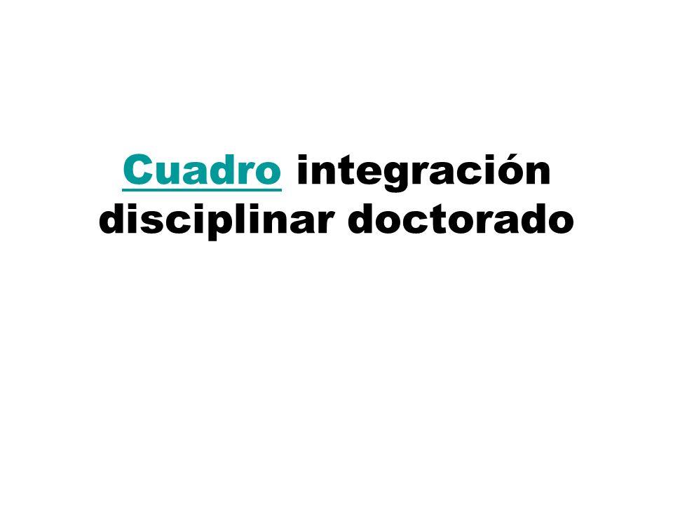 CuadroCuadro integración disciplinar doctorado