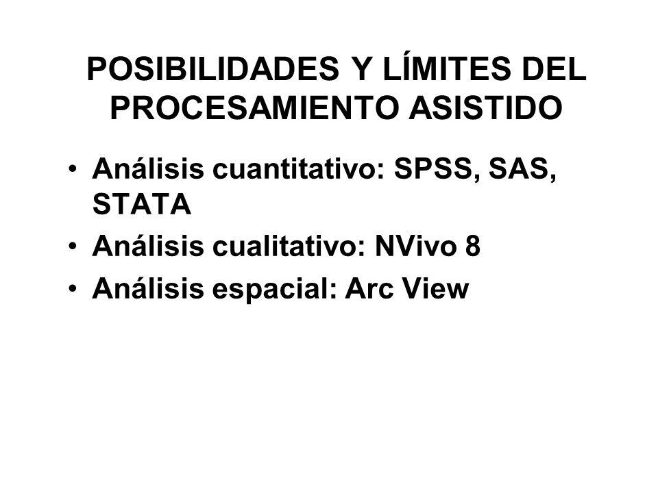 POSIBILIDADES Y LÍMITES DEL PROCESAMIENTO ASISTIDO Análisis cuantitativo: SPSS, SAS, STATA Análisis cualitativo: NVivo 8 Análisis espacial: Arc View