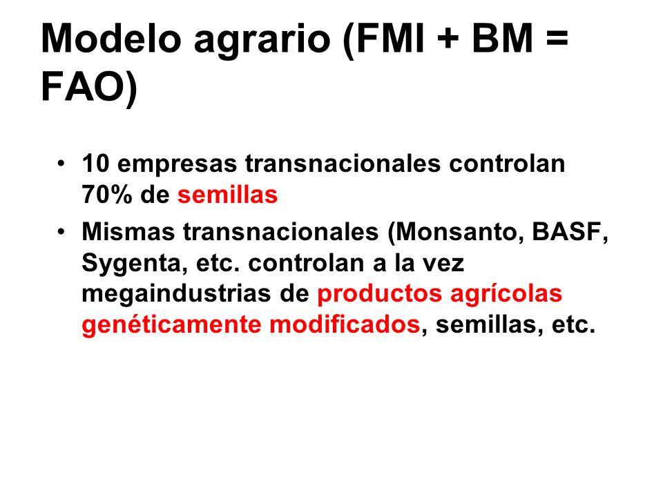 Modelo agrario (FMI + BM = FAO) 10 empresas transnacionales controlan 70% de semillas Mismas transnacionales (Monsanto, BASF, Sygenta, etc. controlan
