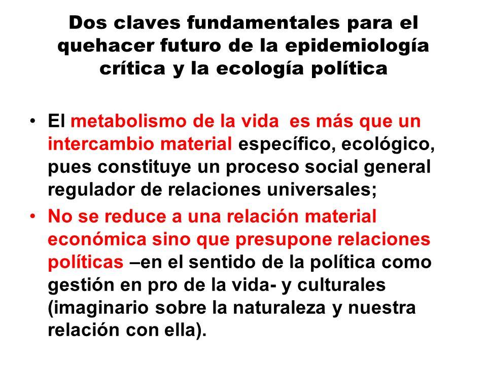 Dos claves fundamentales para el quehacer futuro de la epidemiología crítica y la ecología política El metabolismo de la vida es más que un intercambi