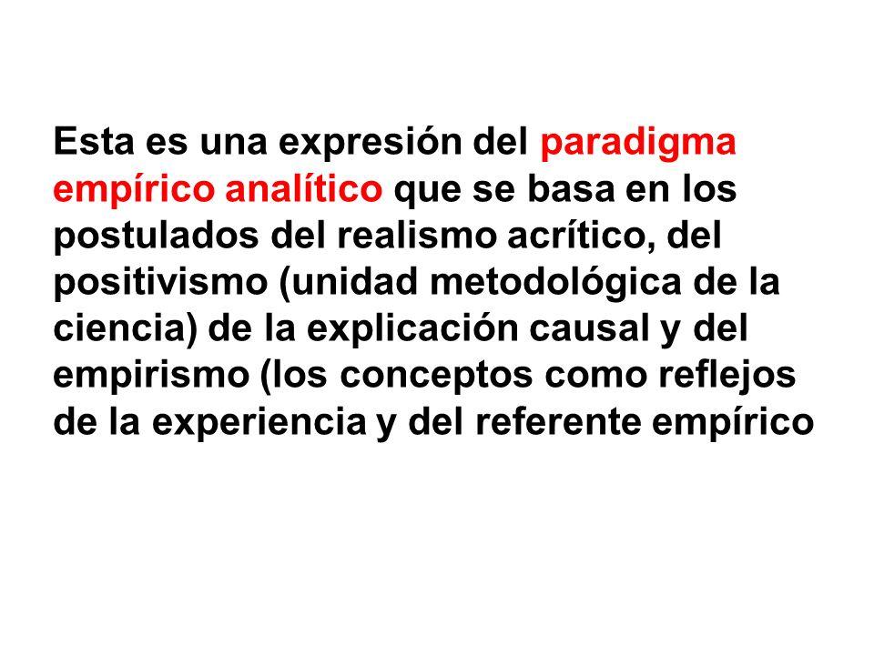 Esta es una expresión del paradigma empírico analítico que se basa en los postulados del realismo acrítico, del positivismo (unidad metodológica de la