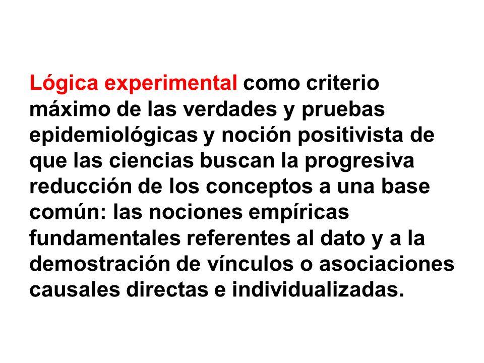 Lógica experimental como criterio máximo de las verdades y pruebas epidemiológicas y noción positivista de que las ciencias buscan la progresiva reduc