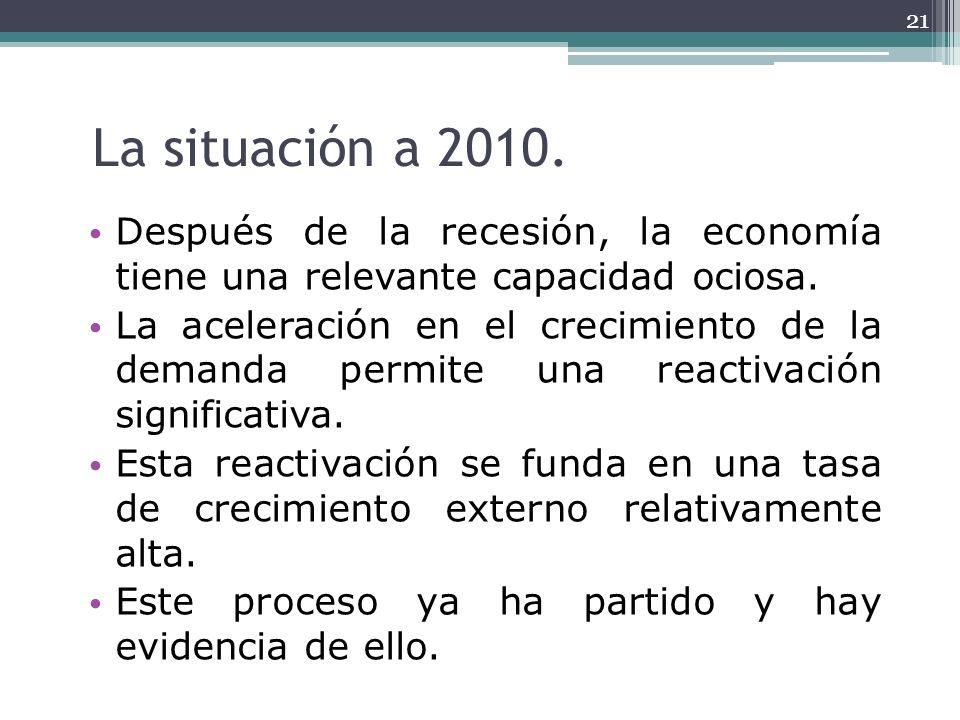 La situación a 2010. Después de la recesión, la economía tiene una relevante capacidad ociosa. La aceleración en el crecimiento de la demanda permite