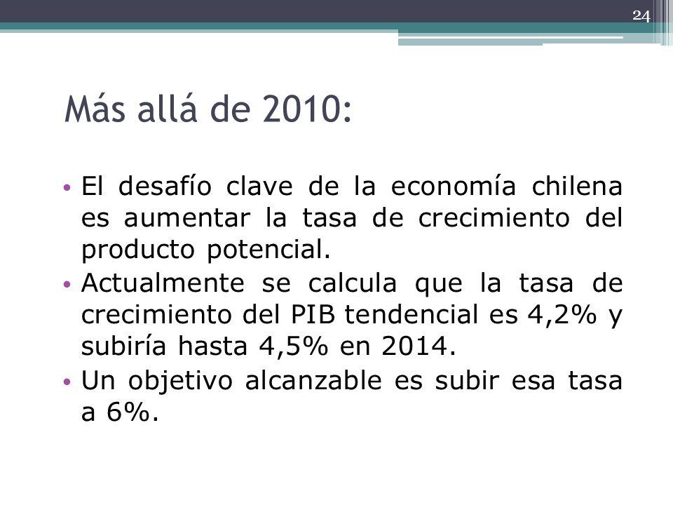 Más allá de 2010: El desafío clave de la economía chilena es aumentar la tasa de crecimiento del producto potencial. Actualmente se calcula que la tas