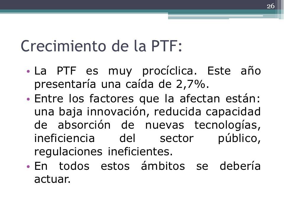 Crecimiento de la PTF: La PTF es muy procíclica. Este año presentaría una caída de 2,7%. Entre los factores que la afectan están: una baja innovación,