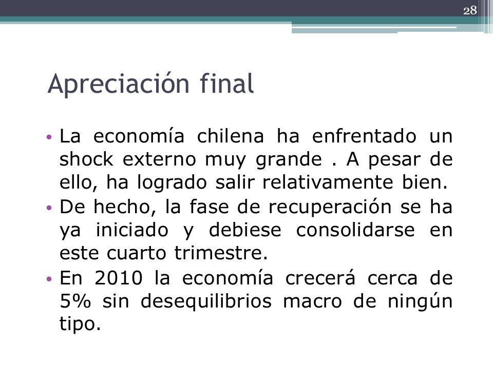Apreciación final La economía chilena ha enfrentado un shock externo muy grande. A pesar de ello, ha logrado salir relativamente bien. De hecho, la fa
