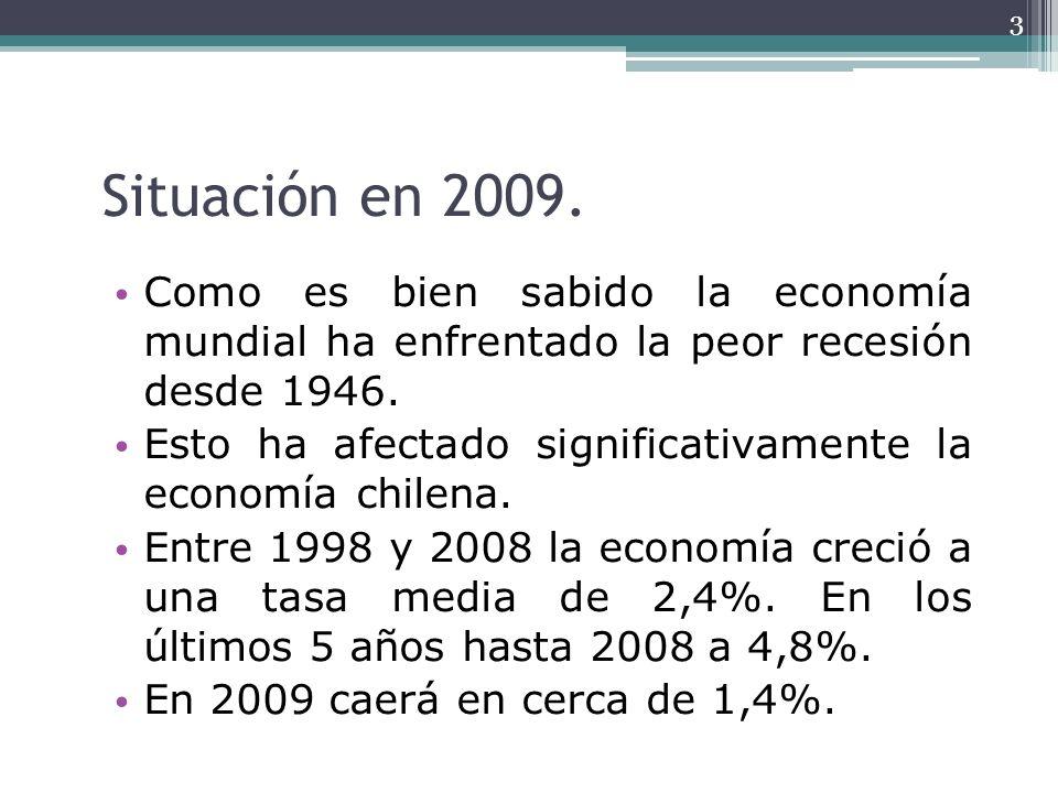 Situación en 2009. Como es bien sabido la economía mundial ha enfrentado la peor recesión desde 1946. Esto ha afectado significativamente la economía