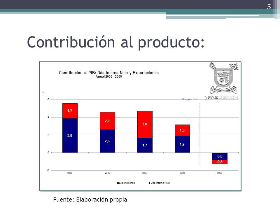 Crecimiento de la PTF: La PTF es muy procíclica.Este año presentaría una caída de 2,7%.