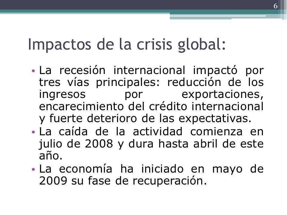 Impactos de la crisis global: La recesión internacional impactó por tres vías principales: reducción de los ingresos por exportaciones, encarecimiento