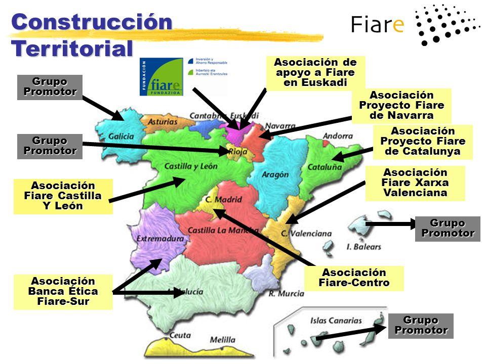 Asociación Proyecto Fiare de Catalunya Construcción Territorial Asociación Banca Ética Fiare-Sur Asociación Fiare Xarxa Valenciana Asociación Fiare-Ce