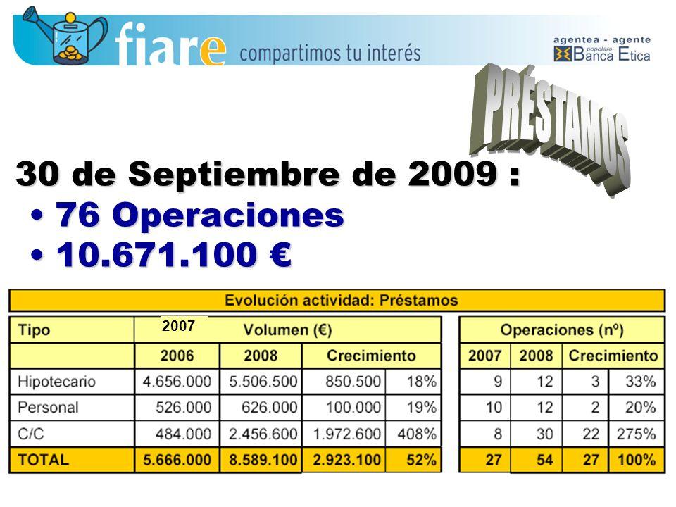 30 de Septiembre de 2009 : 76 Operaciones76 Operaciones 10.671.10010.671.100 2007