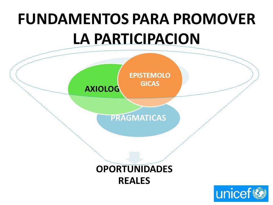 FUNDAMENTOS PARA PROMOVER LA PARTICIPACION OPORTUNIDADES REALES PRAGMATICAS AXIOLOGICAS EPISTEMOLO GICAS