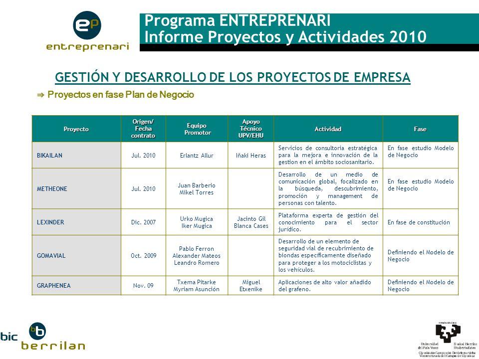Programa ENTREPRENARI Informe Proyectos y Actividades 2010 GESTIÓN Y DESARROLLO DE LOS PROYECTOS DE EMPRESA Proyectos en fase Plan de NegocioProyectoO