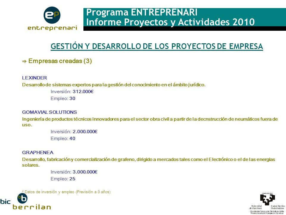 Programa ENTREPRENARI Informe Proyectos y Actividades 2010 GESTIÓN Y DESARROLLO DE LOS PROYECTOS DE EMPRESA Empresas creadas (3) LEXINDER Desarrollo d