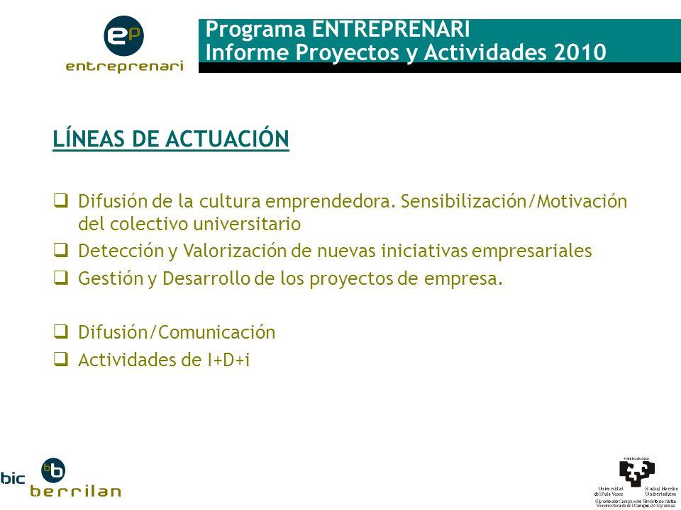 Programa ENTREPRENARI Informe Proyectos y Actividades 2010 LÍNEAS DE ACTUACIÓN Difusión de la cultura emprendedora. Sensibilización/Motivación del col