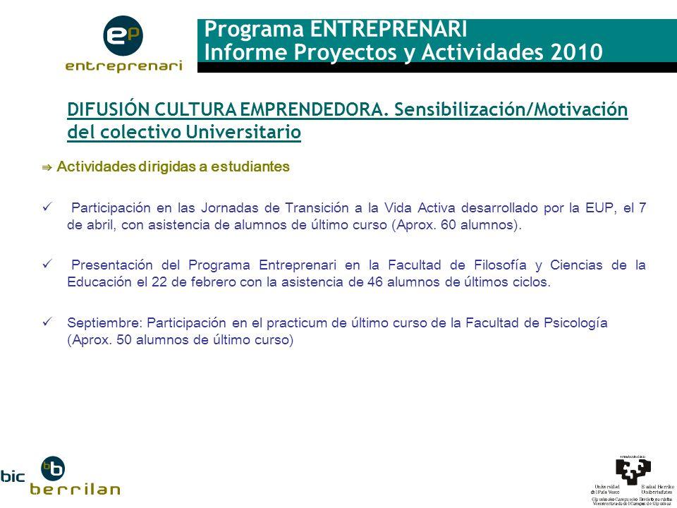 Programa ENTREPRENARI Informe Proyectos y Actividades 2010 DIFUSIÓN CULTURA EMPRENDEDORA.