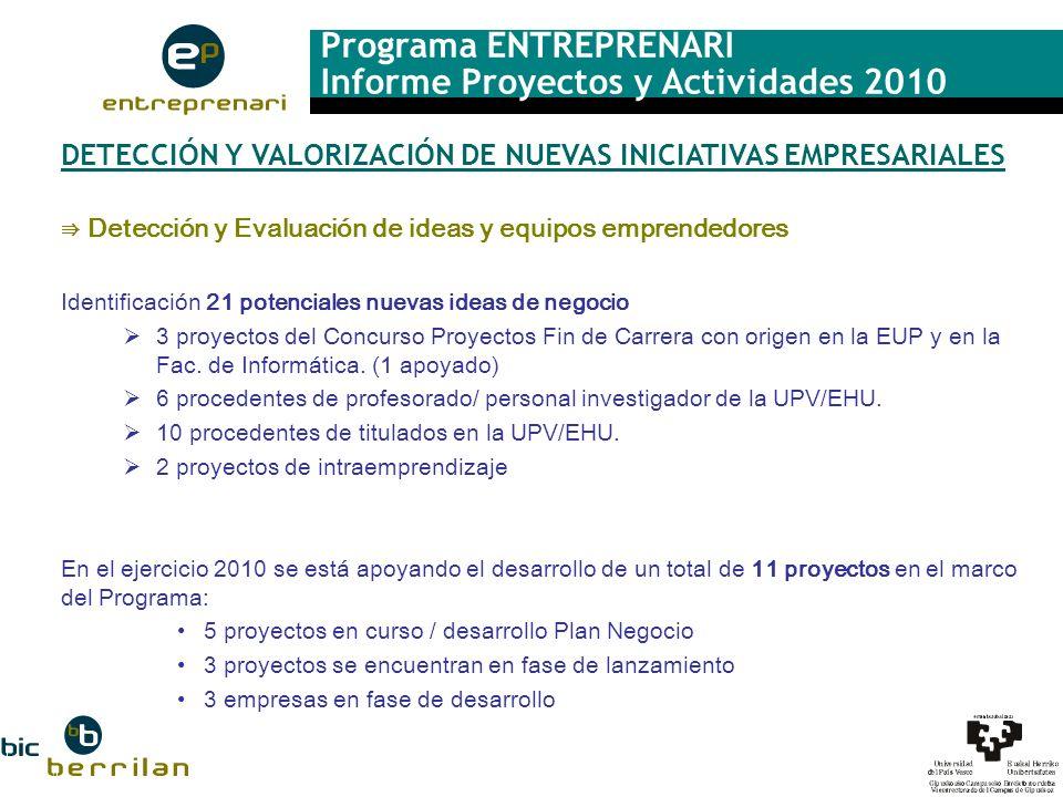 Programa ENTREPRENARI Informe Proyectos y Actividades 2010 DETECCIÓN Y VALORIZACIÓN DE NUEVAS INICIATIVAS EMPRESARIALES Capacitación de promotores Participación de 20 ideas/proyectos en las actividades formativas desarrolladas: 3 proyectos están desarrollándose en el marco del Programa Entreprenari.