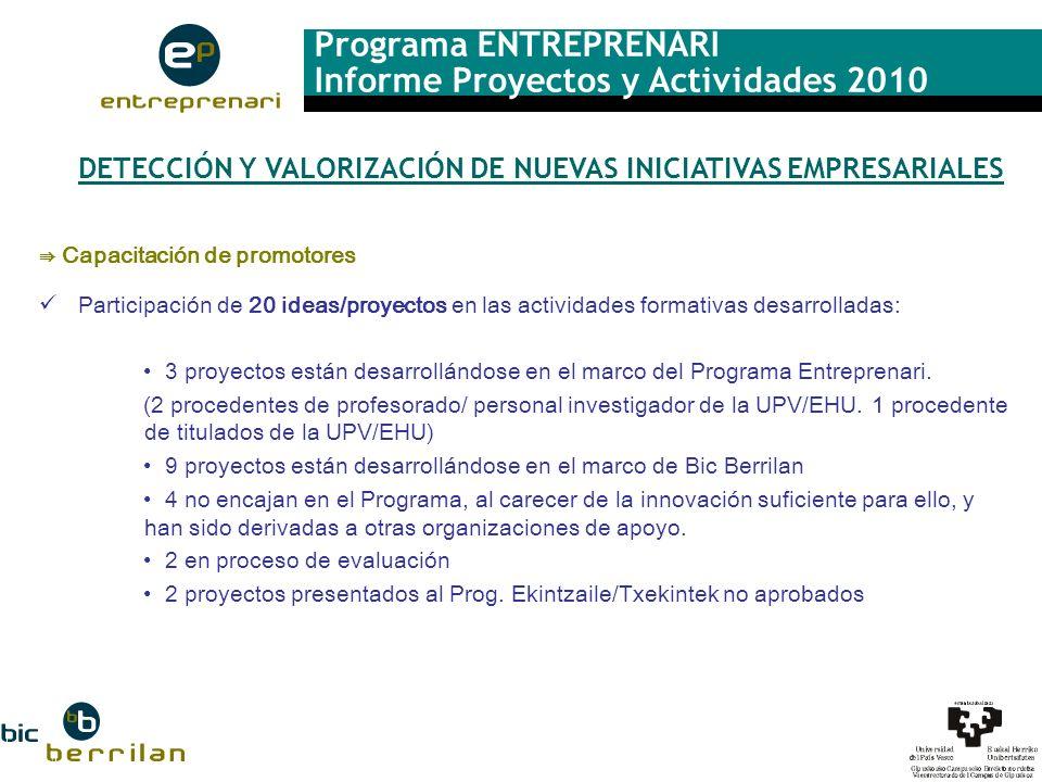 Programa ENTREPRENARI Informe Proyectos y Actividades 2010 DETECCIÓN Y VALORIZACIÓN DE NUEVAS INICIATIVAS EMPRESARIALES Premio Manuel Laborde Werlinden 6 candidaturas presentadas.