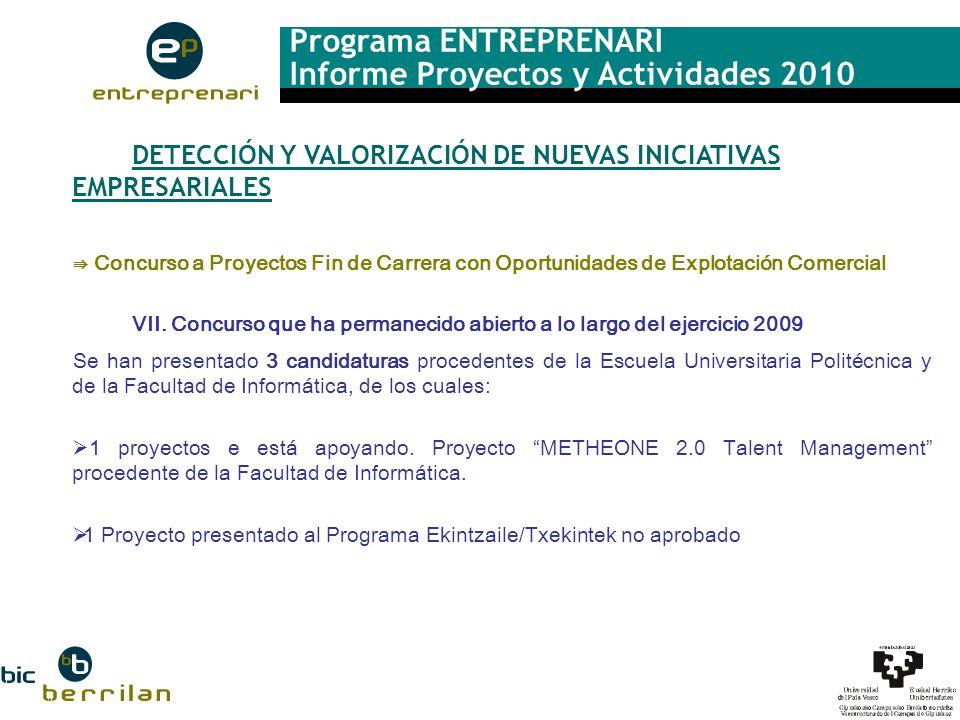 Programa ENTREPRENARI Informe Proyectos y Actividades 2010 DETECCIÓN Y VALORIZACIÓN DE NUEVAS INICIATIVAS EMPRESARIALES Concurso a Proyectos Fin de Ca
