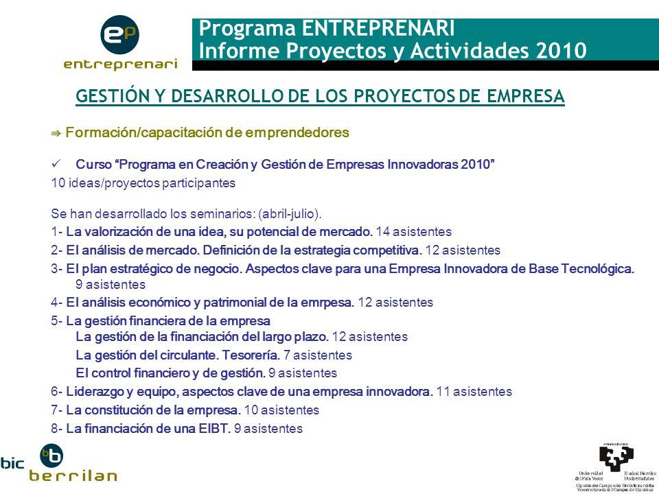 Programa ENTREPRENARI Informe Proyectos y Actividades 2010 GESTIÓN Y DESARROLLO DE LOS PROYECTOS DE EMPRESA Curso De la Tecnología al Mundo Empresarial.
