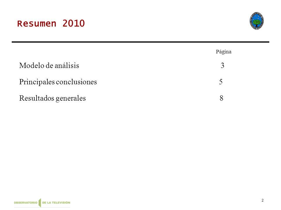 2 Resumen 2010 Página Modelo de análisis 3 Principales conclusiones 5 Resultados generales 8