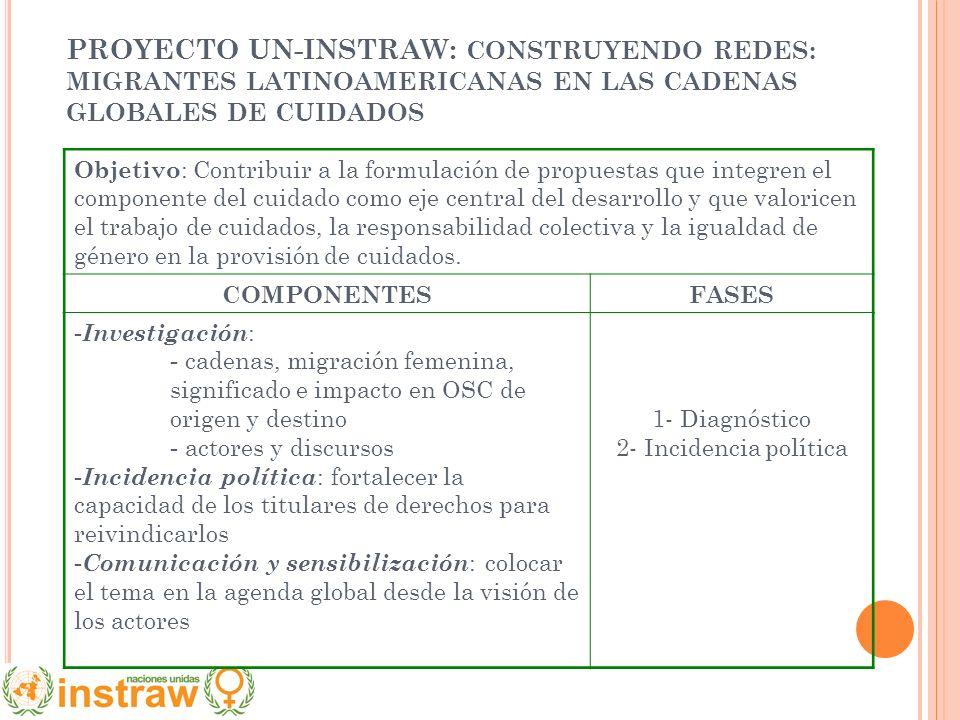 Objetivo : Contribuir a la formulación de propuestas que integren el componente del cuidado como eje central del desarrollo y que valoricen el trabajo