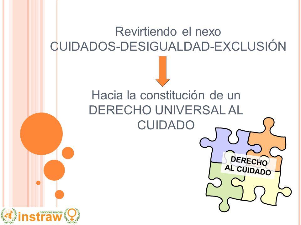 Revirtiendo el nexo CUIDADOS-DESIGUALDAD-EXCLUSIÓN Hacia la constitución de un DERECHO UNIVERSAL AL CUIDADO DERECHO AL CUIDADO