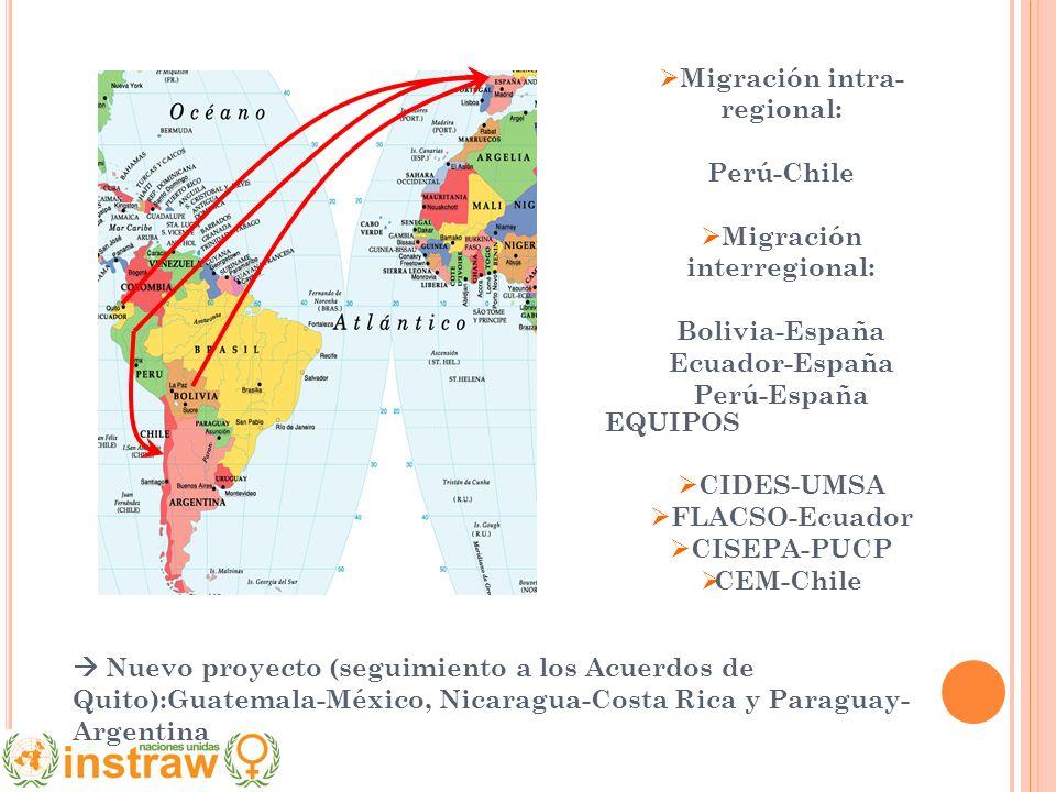 Migración intra- regional: Perú-Chile Migración interregional: Bolivia-España Ecuador-España Perú-España EQUIPOS CIDES-UMSA FLACSO-Ecuador CISEPA-PUCP