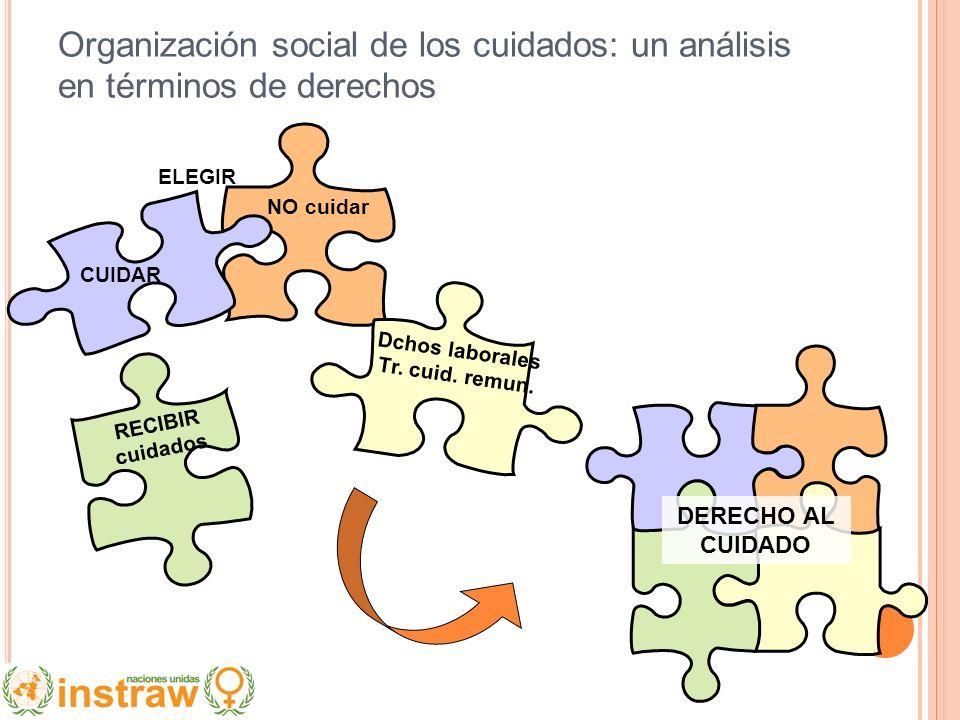 Organización social de los cuidados: un análisis en términos de derechos NO cuidar CUIDAR RECIBIR cuidados ELEGIR DERECHO AL CUIDADO Dchos laborales T
