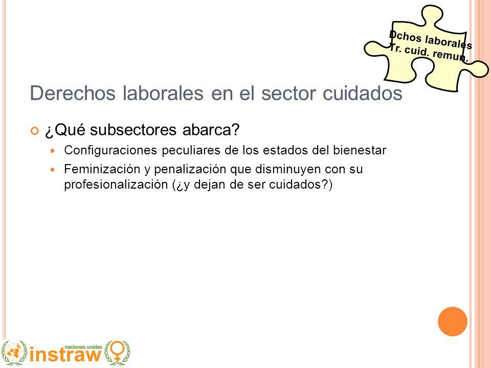 Derechos laborales en el sector cuidados ¿Qué subsectores abarca? Configuraciones peculiares de los estados del bienestar Feminización y penalización
