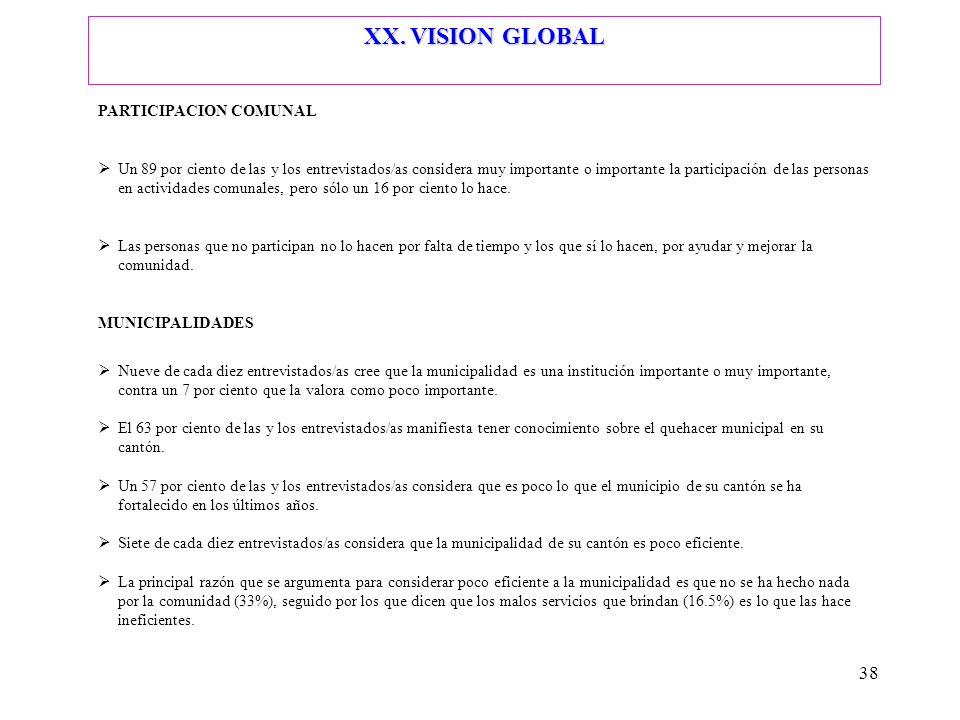 38 XX. VISION GLOBAL PARTICIPACION COMUNAL Un 89 por ciento de las y los entrevistados/as considera muy importante o importante la participación de la