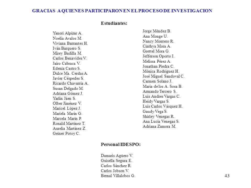 43 GRACIAS A QUIENES PARTICIPARON EN EL PROCESO DE INVESTIGACION Estudiantes: Personal IDESPO: Damaris Agüero V. Guisella Segura E. Carlos Sánchez R.