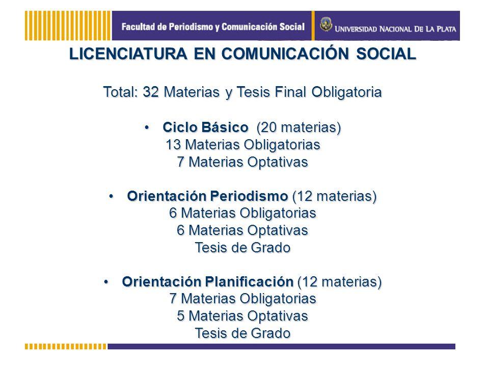 LICENCIATURA EN COMUNICACIÓN SOCIAL Total: 32 Materias y Tesis Final Obligatoria Ciclo Básico (20 materias)Ciclo Básico (20 materias) 13 Materias Obli