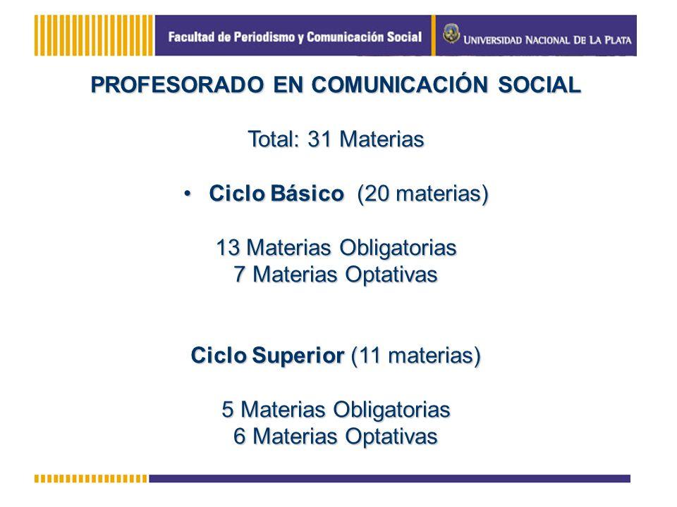 PROFESORADO EN COMUNICACIÓN SOCIAL Total: 31 Materias Ciclo Básico (20 materias)Ciclo Básico (20 materias) 13 Materias Obligatorias 7 Materias Optativ