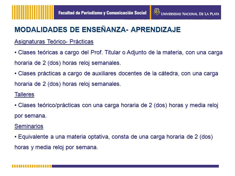 MODALIDADES DE ENSEÑANZA- APRENDIZAJE Asignaturas Teórico- Prácticas Clases teóricas a cargo del Prof. Titular o Adjunto de la materia, con una carga