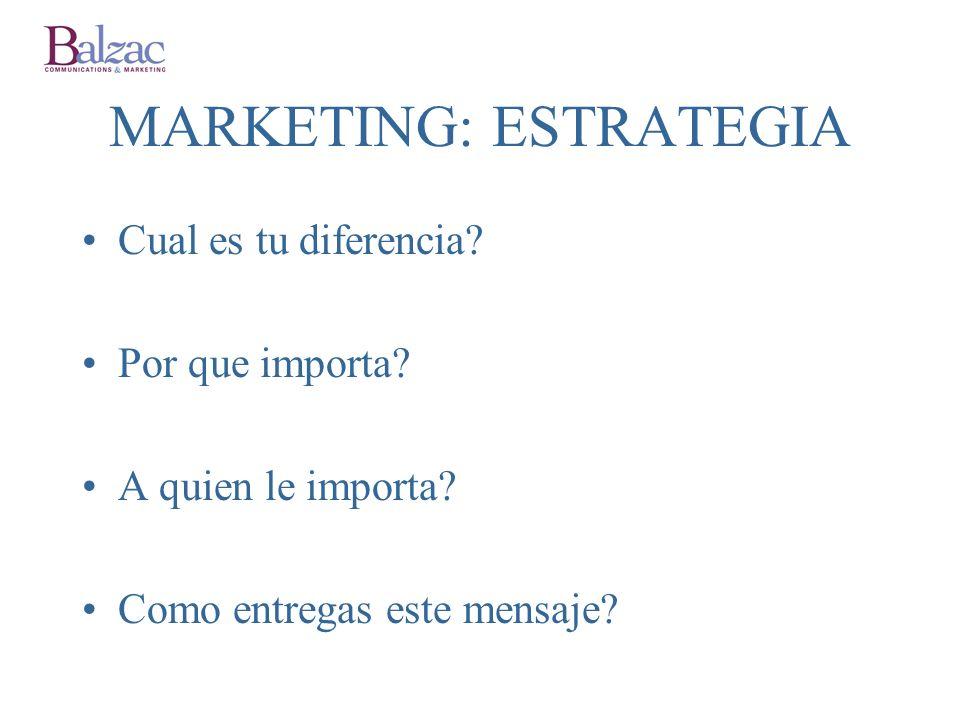 Marketing de marca vs.
