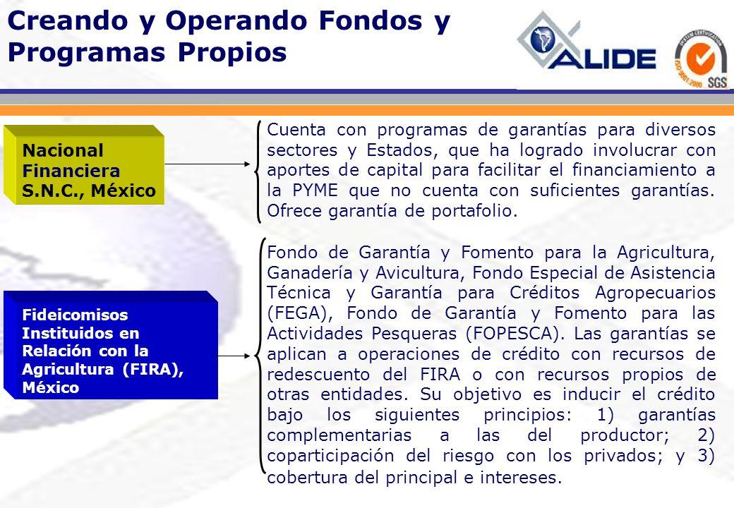 Fideicomisos Instituidos en Relación con la Agricultura (FIRA), México Creando y Operando Fondos y Programas Propios Fondo de Garantía y Fomento para