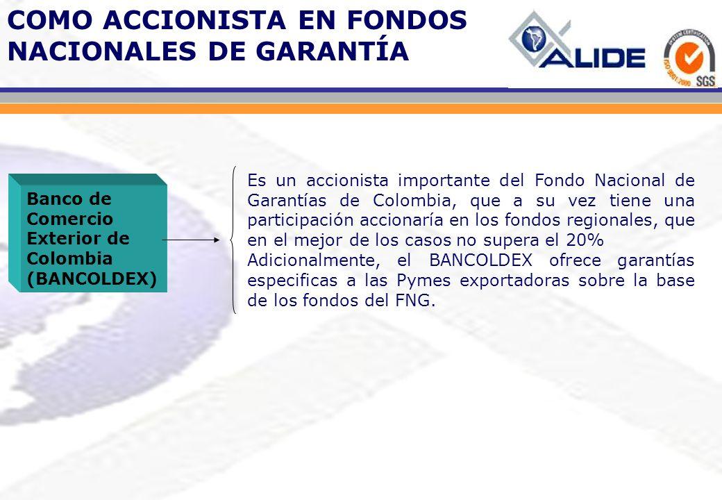 COMO ACCIONISTA EN FONDOS NACIONALES DE GARANTÍA Es un accionista importante del Fondo Nacional de Garantías de Colombia, que a su vez tiene una parti