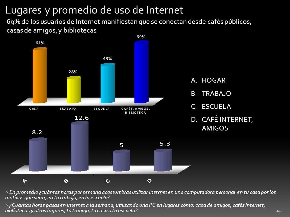 Base: 748 usuarios de Internet.