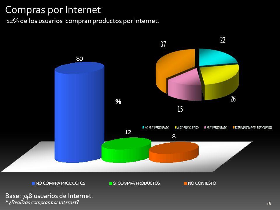 17 Base: 748 usuarios de Internet.