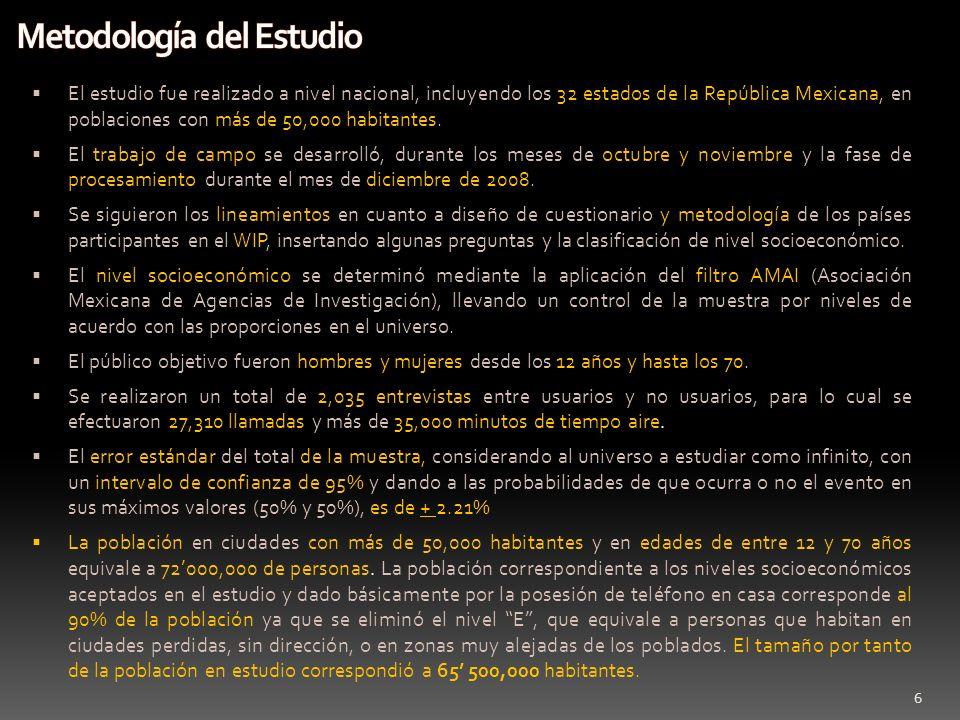 ÁREA 1 NOROESTE ÁREA 2 NORTE ÁREA 3 BAJÍO ÁREA 4 CENTRO ÁREA 5 DISTRITO FEDERAL ÁREA 6 SURESTE ÁREAS NIELSEN 10.5% 20.3% 15.3% 14.0% 13.6% 26.3% DF y AM 2647.8 5119.2 6632.2 3429.6 3530.5 3858.1 Total: 25217.5 Usuarios de Internet en México Entre12 y 70 años Más de 25 millones de usuarios de Internet en México Penetración: 41% Penetración: 34% Penetración: 35% Penetración: 33% Penetración: 37%