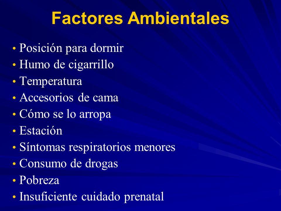 Factores Ambientales Posición para dormir Humo de cigarrillo Temperatura Accesorios de cama Cómo se lo arropa Estación Síntomas respiratorios menores