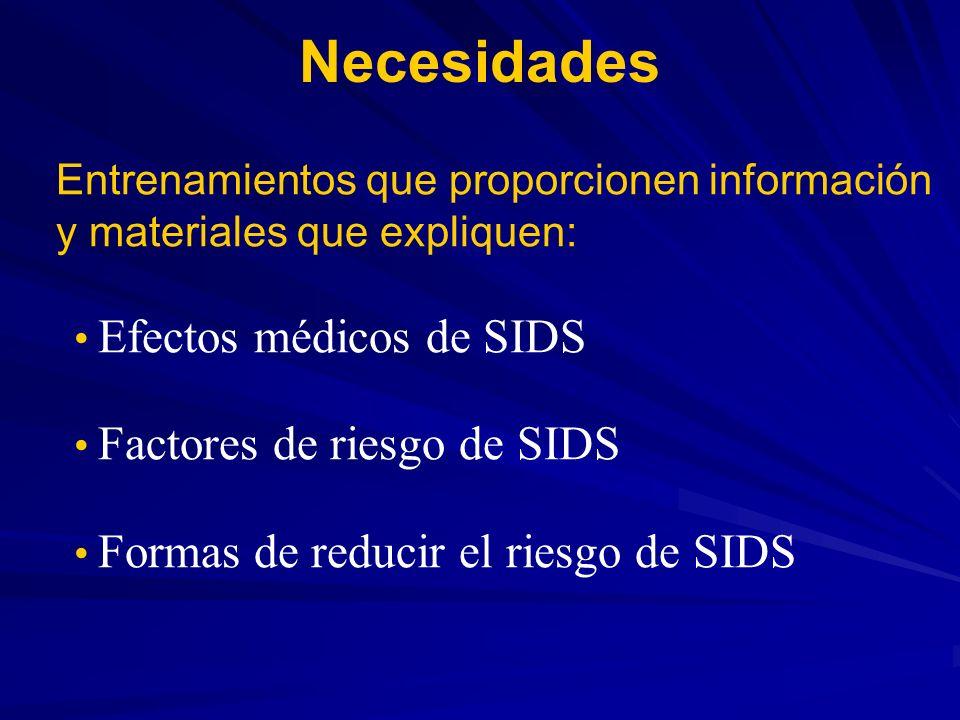 Necesidades Entrenamientos que proporcionen información y materiales que expliquen: Efectos médicos de SIDS Factores de riesgo de SIDS Formas de reduc