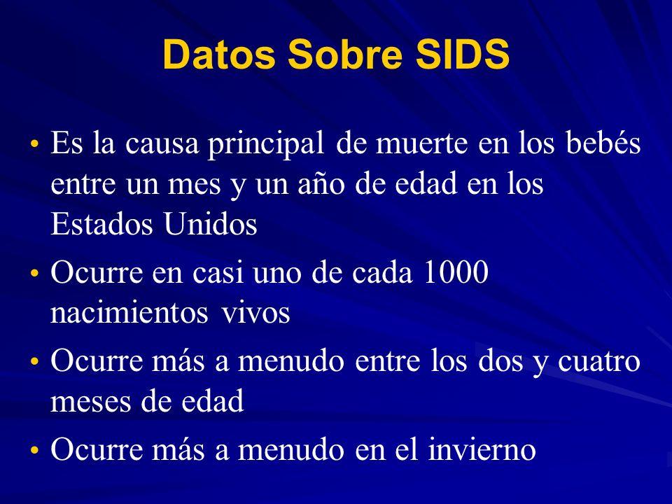 Datos Sobre SIDS Es la causa principal de muerte en los bebés entre un mes y un año de edad en los Estados Unidos Ocurre en casi uno de cada 1000 naci