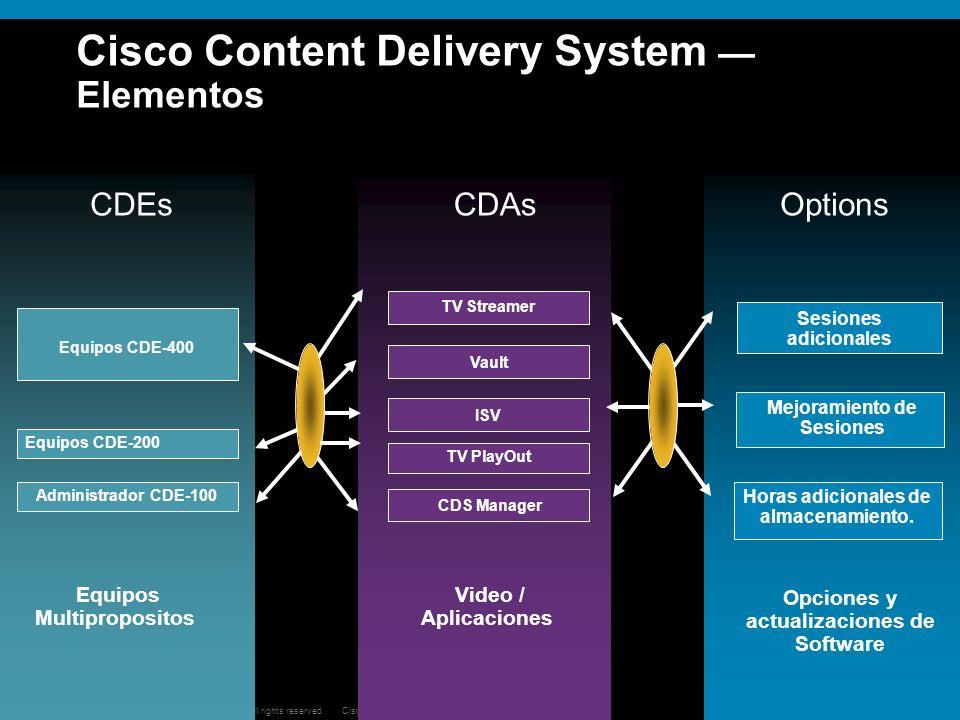 © 2006 Cisco Systems, Inc. All rights reserved.Cisco ConfidentialPresentation_ID 6