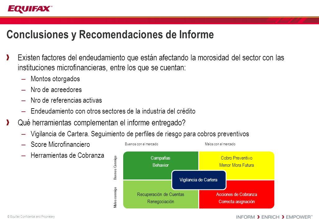 © Equifax Confidential and Proprietary Conclusiones y Recomendaciones de Informe Existen factores del endeudamiento que están afectando la morosidad d