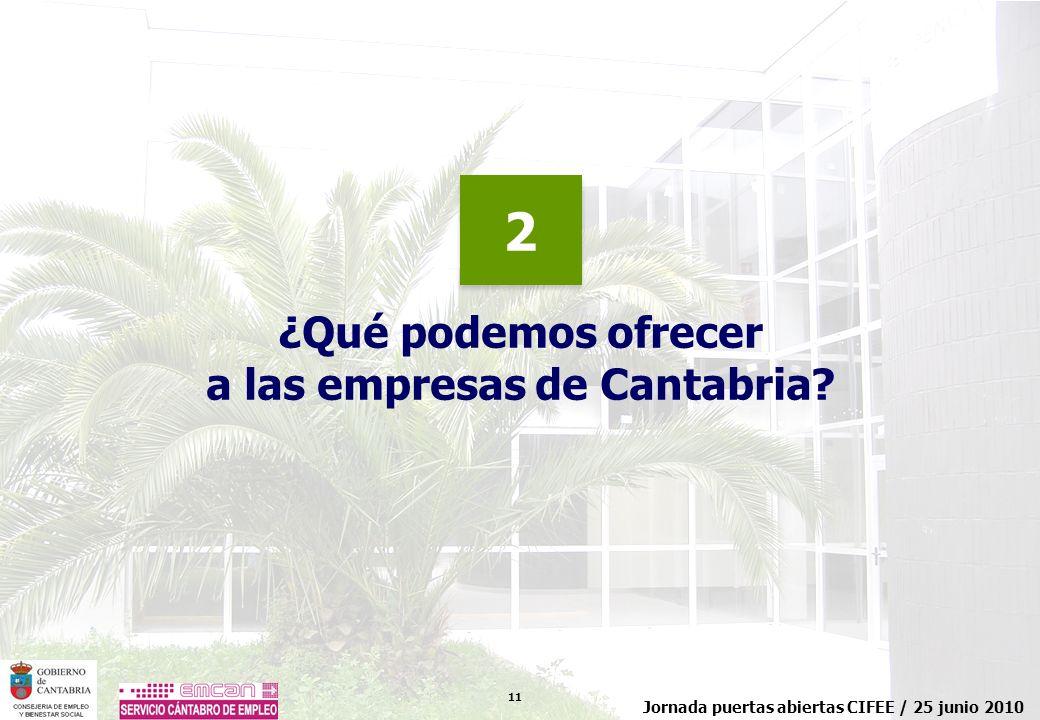 11 Jornada puertas abiertas CIFEE / 25 junio 2010 ¿Qué podemos ofrecer a las empresas de Cantabria? 2 2