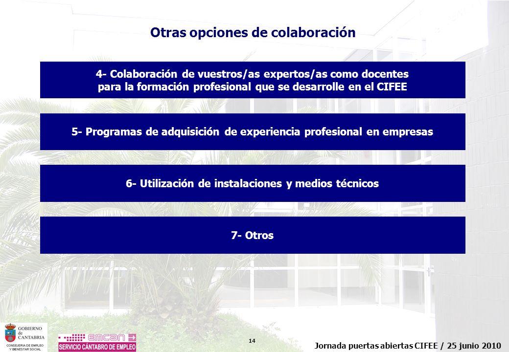 14 Jornada puertas abiertas CIFEE / 25 junio 2010 Otras opciones de colaboración 4- Colaboración de vuestros/as expertos/as como docentes para la form