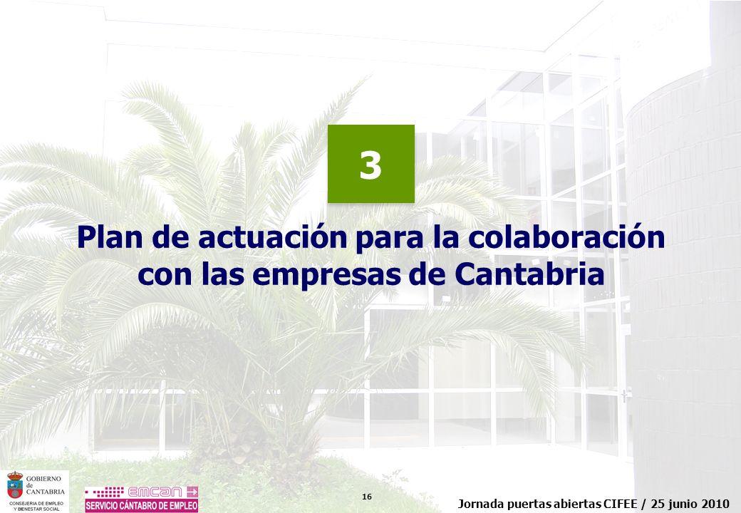 16 Jornada puertas abiertas CIFEE / 25 junio 2010 Plan de actuación para la colaboración con las empresas de Cantabria 3 3